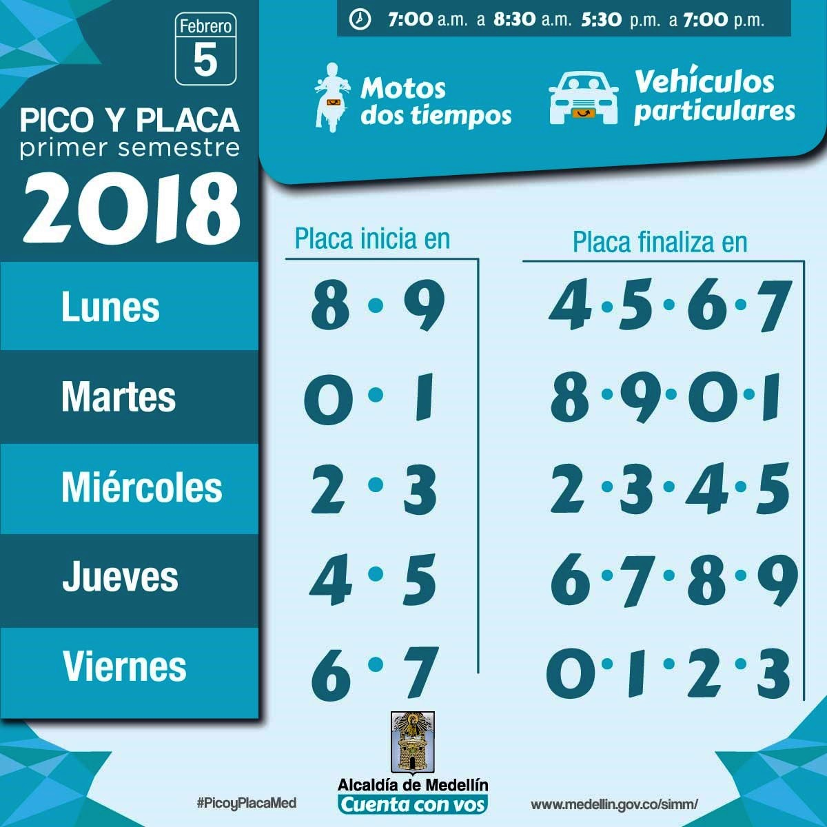 pipoyplacavehiculos2018